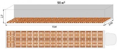 layout of the EURO pallet in the Eighteen-Wheeler 90 (EURO)
