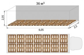 layout of the EURO pallet in the van 6.05 m