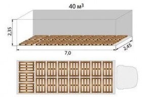 layout of the EURO pallet in the van, 7.0 m